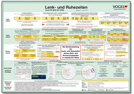 """Plakat """"Lenk- und Ruhezeiten"""""""