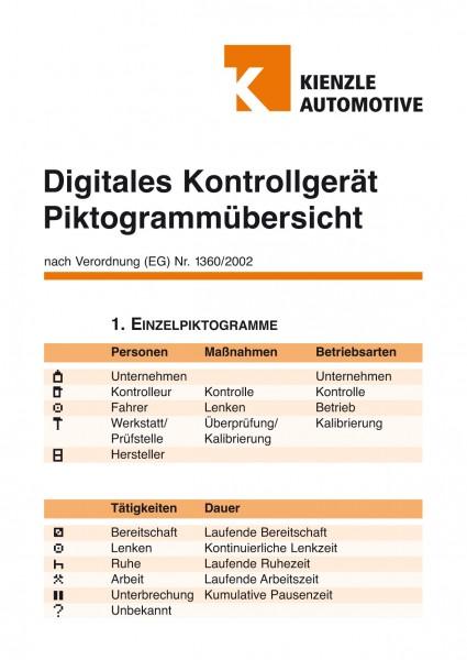 Piktrogrammübersicht Digitaler Tachograph